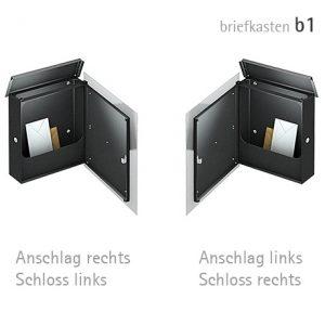 briefkasten-b1-anschlag_lbb