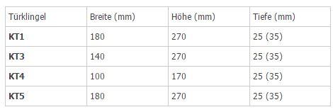 Tabelle Einbaumaße -Türklingeln