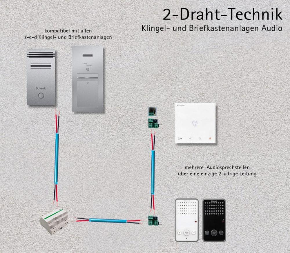 Türsprechanlage Briefkasten Edelstahl Audio 2-Draht Technik